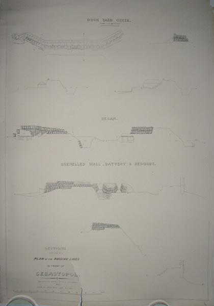 Sections referring to a Plan of the Russian Lines in front of Sevastopol.