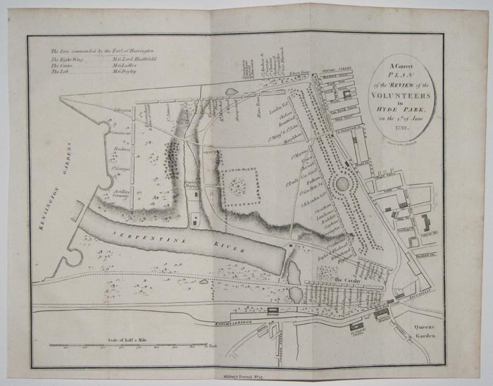 A Correct Plan of the Review of the Volunteers in Hyde Park, on the 4th of June 1799.