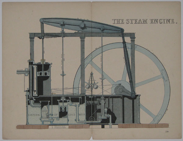 The Steam Engine.