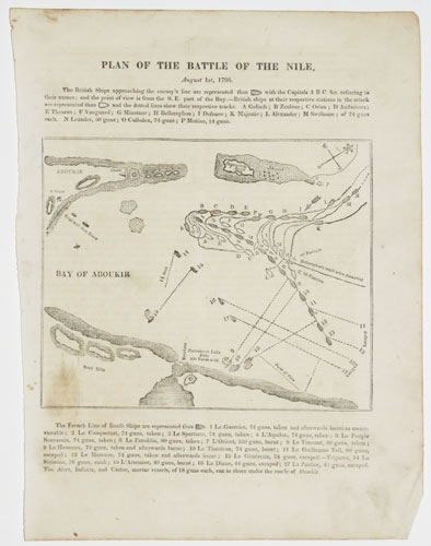 Plan of the Battle of the Nile, August 1st, 1798.