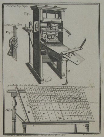 The Printing Press. Composing Stick. The Letter Case for the Roman.